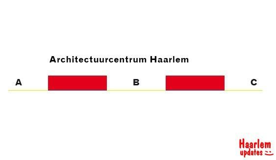 stock ABC architectuurcentrum logo