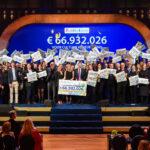 Miljoenensteun voor Haarlemse musea en kerk dankzij BankGiro Loterij