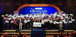 Dankzij de ruim 580.000 Nederlanders die meespelen, kan de BankGiro Loterij dit jaar een recordbedrag van 66,9 miljoen euro verdelen onder 66 culturele instellingen in Nederland. Fotografie: Roy Beusker.